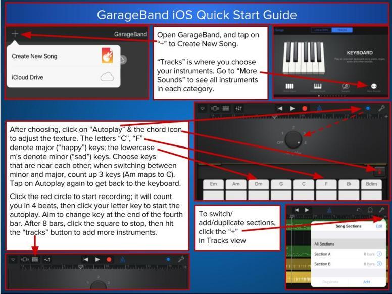 GarageBand Quick Guide.jpg